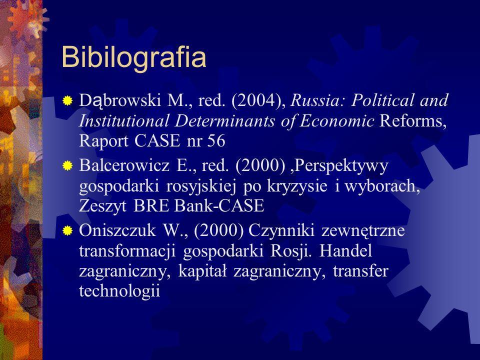 Bibilografia D ą browski M., red.