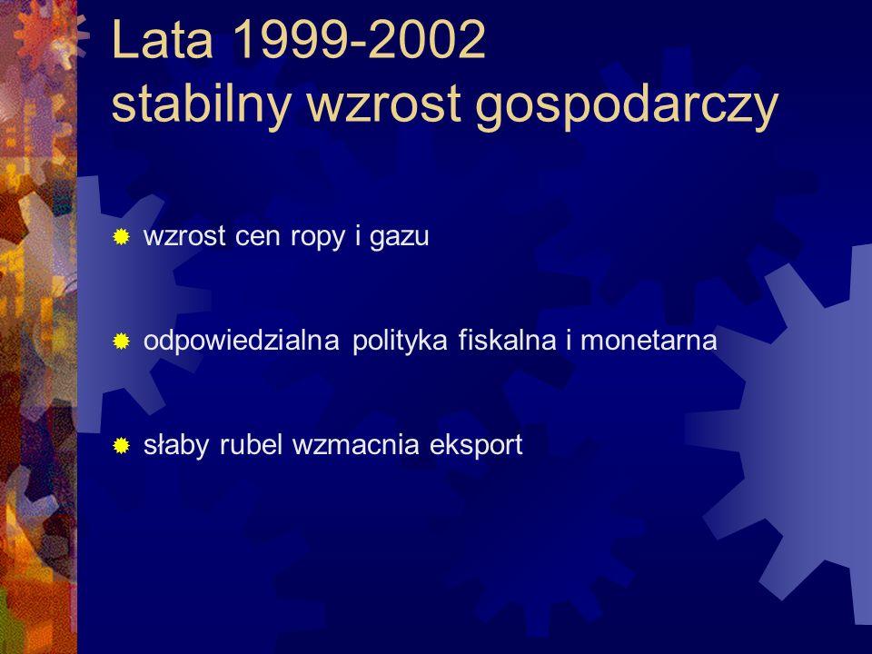 Lata 1999-2002 stabilny wzrost gospodarczy wzrost cen ropy i gazu odpowiedzialna polityka fiskalna i monetarna słaby rubel wzmacnia eksport