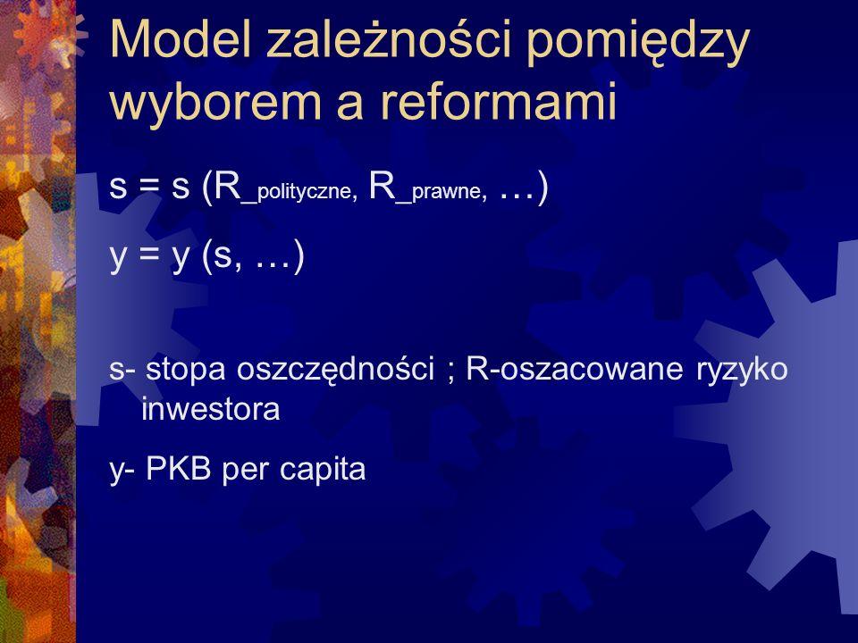 Model zależności pomiędzy wyborem a reformami s = s (R _ polityczne, R _ prawne, …) y = y (s, …) s- stopa oszczędności ; R-oszacowane ryzyko inwestora