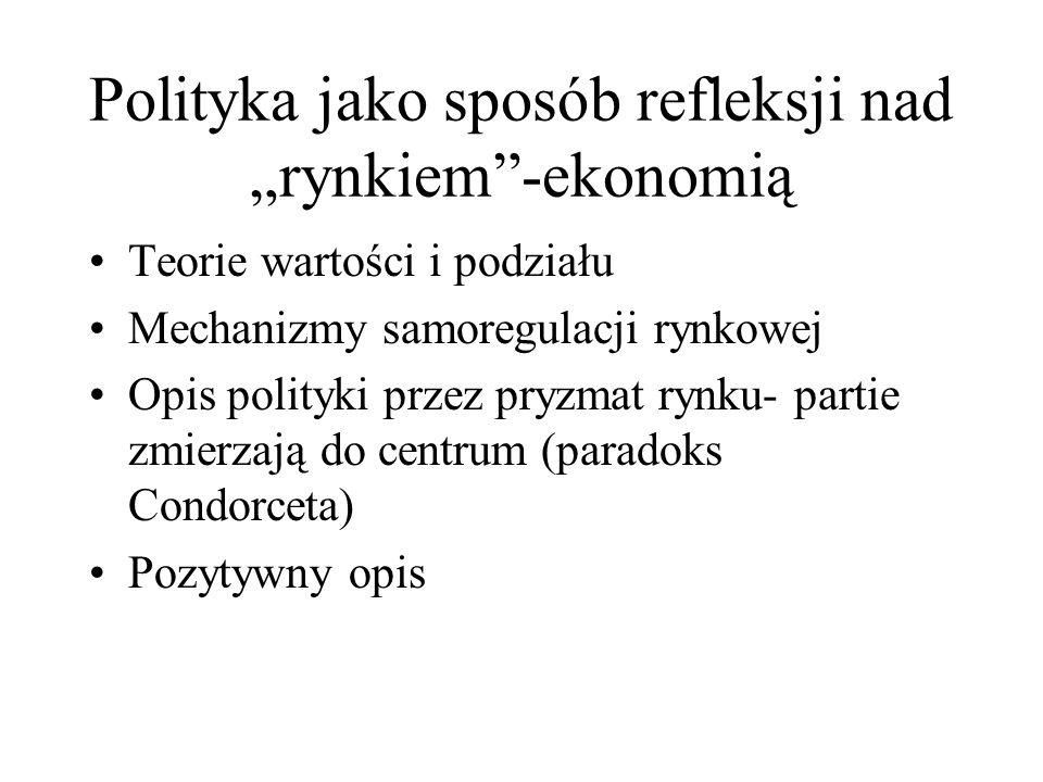 Polityka jako sposób refleksji nad rynkiem-ekonomią Teorie wartości i podziału Mechanizmy samoregulacji rynkowej Opis polityki przez pryzmat rynku- pa