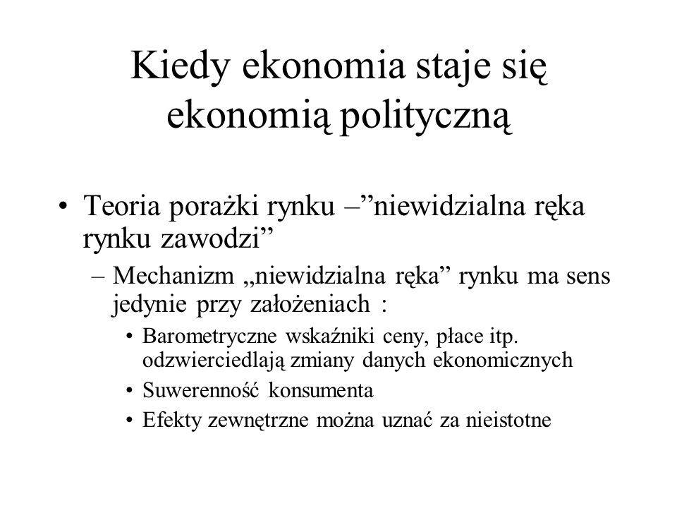 Jak ekonomia polityczna staje się z powrotem ekonomią Używanie kategorii mikroekonomicznych do opisu polityki Zastosowanie neoklasycznego aparatu poznawczego (założenie o racjonalności homo economicus)