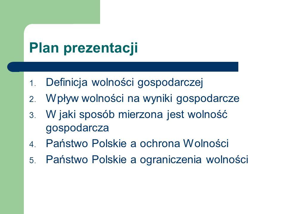 Plan prezentacji 1.Definicja wolności gospodarczej 2.