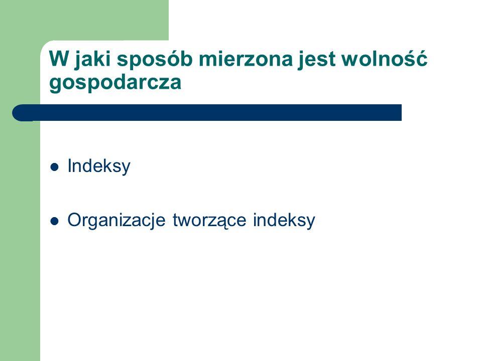 Państwo Polskie a ochrona wolności Prawo własności w Polsce