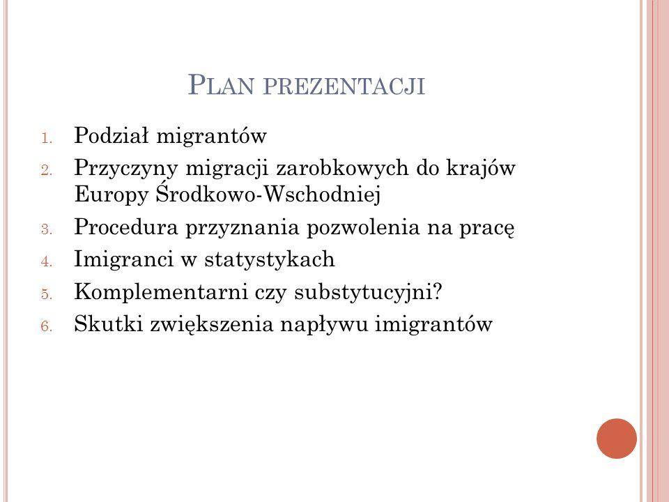 P LAN PREZENTACJI 1. Podział migrantów 2.