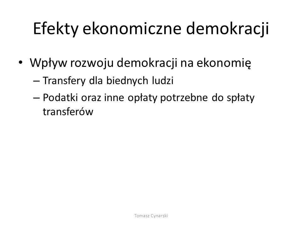 Efekty ekonomiczne demokracji Wpływ rozwoju demokracji na ekonomię – Transfery dla biednych ludzi – Podatki oraz inne opłaty potrzebne do spłaty trans