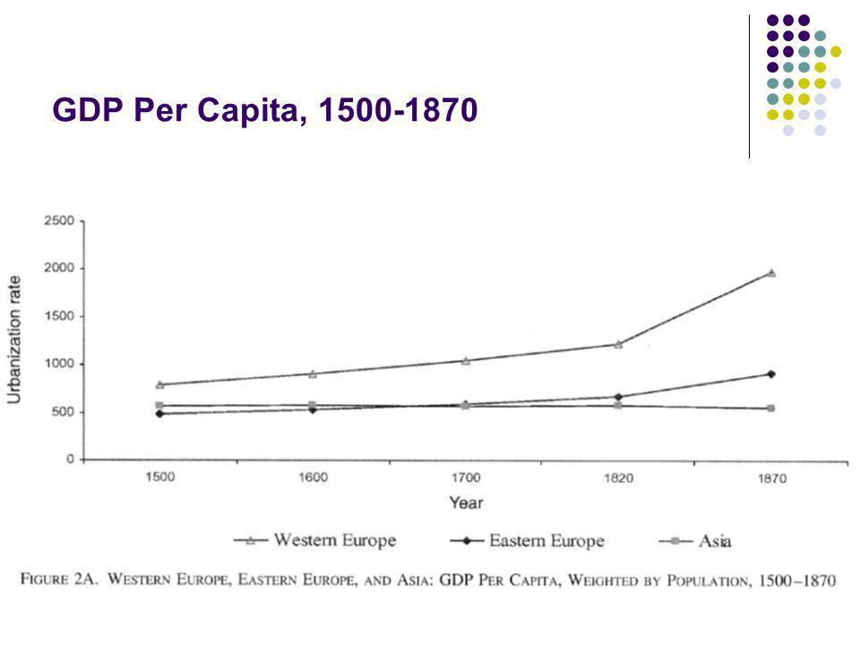 GDP Per Capita, 1500-1870
