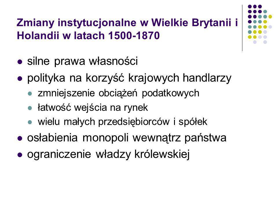 Zmiany instytucjonalne w Wielkie Brytanii i Holandii w latach 1500-1870 silne prawa własności polityka na korzyść krajowych handlarzy zmniejszenie obc