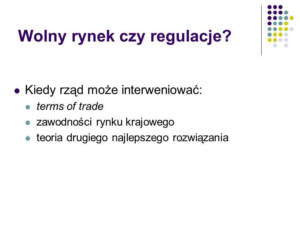 Kiedy rząd może interweniować: terms of trade zawodności rynku krajowego teoria drugiego najlepszego rozwiązania Wolny rynek czy regulacje?