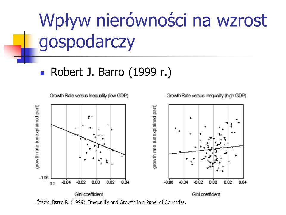 Wpływ nierówności na wzrost gospodarczy Robert J. Barro (1999 r.) Źródło: Barro R. (1999): Inequality and Growth In a Panel of Countries.