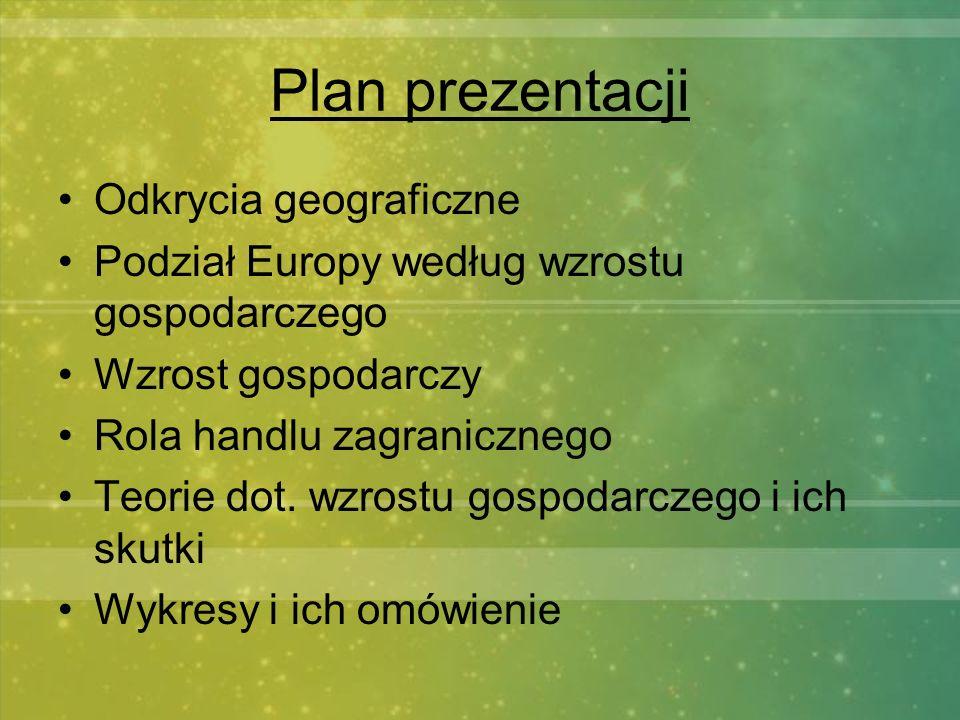 Plan prezentacji Odkrycia geograficzne Podział Europy według wzrostu gospodarczego Wzrost gospodarczy Rola handlu zagranicznego Teorie dot. wzrostu go