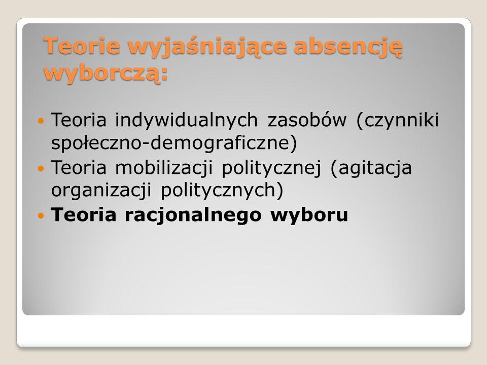 Teorie wyjaśniające absencję wyborczą: Teoria indywidualnych zasobów (czynniki społeczno-demograficzne) Teoria mobilizacji politycznej (agitacja organ