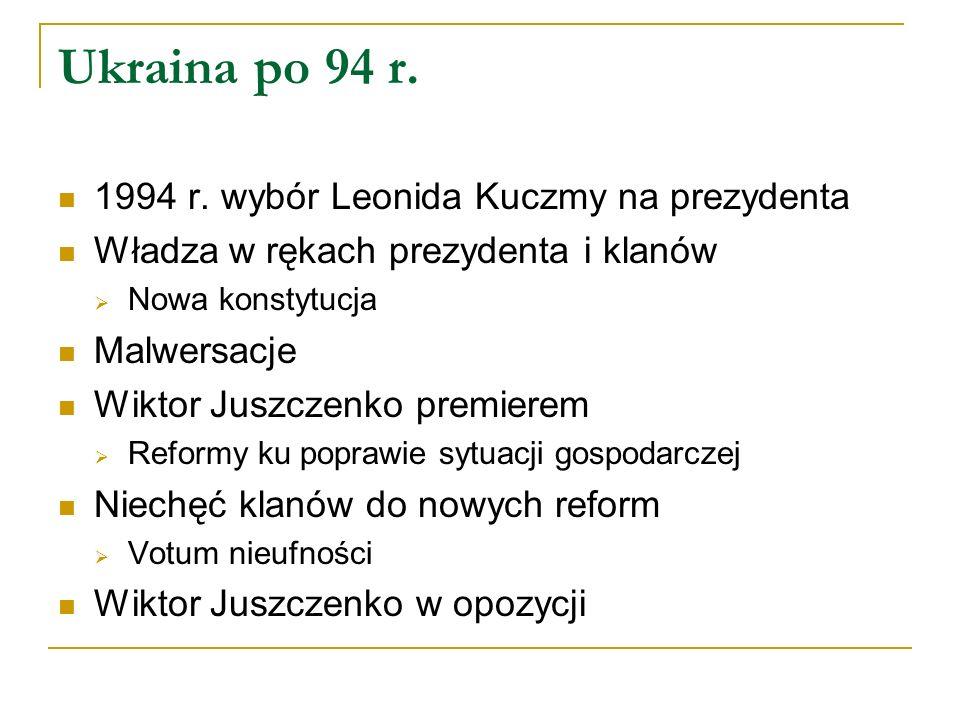 Ukraina po 94 r. 1994 r.