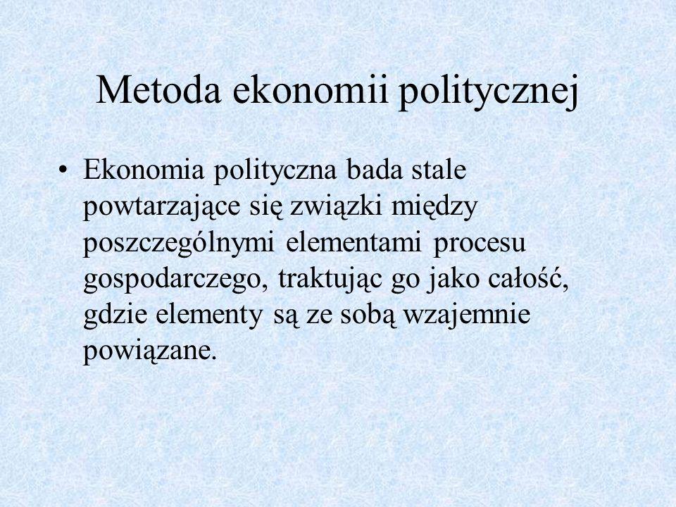 Metoda ekonomii politycznej Ekonomia polityczna bada stale powtarzające się związki między poszczególnymi elementami procesu gospodarczego, traktując