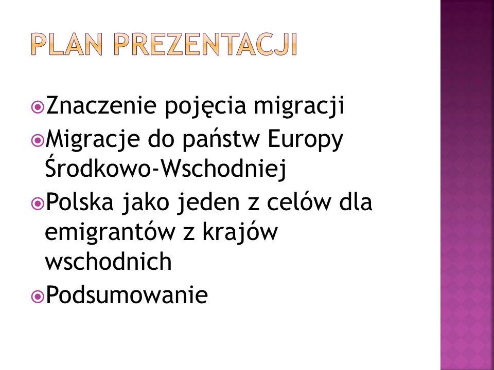 Znaczenie pojęcia migracji Migracje do państw Europy Środkowo-Wschodniej Polska jako jeden z celów dla emigrantów z krajów wschodnich Podsumowanie