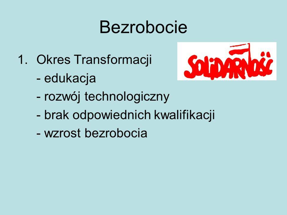 Bezrobocie 1.Okres Transformacji - edukacja - rozwój technologiczny - brak odpowiednich kwalifikacji - wzrost bezrobocia