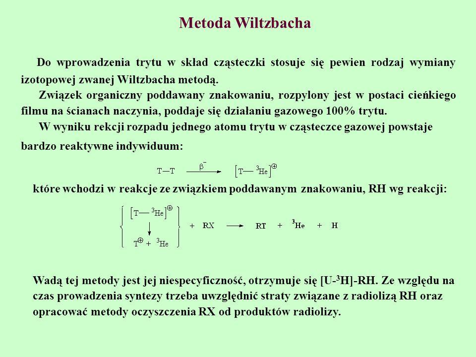 Metoda Wiltzbacha Do wprowadzenia trytu w skład cząsteczki stosuje się pewien rodzaj wymiany izotopowej zwanej Wiltzbacha metodą. Związek organiczny p