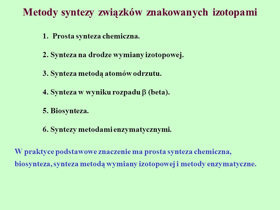 Metody syntezy związków znakowanych izotopami 1. Prosta synteza chemiczna. 2. Synteza na drodze wymiany izotopowej. 3. Synteza metodą atomów odrzutu.