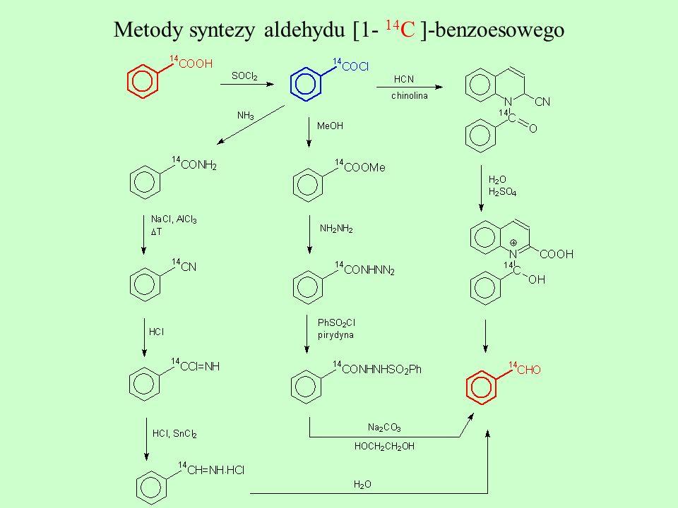 Metody syntezy aldehydu [1- 14 C ]-benzoesowego