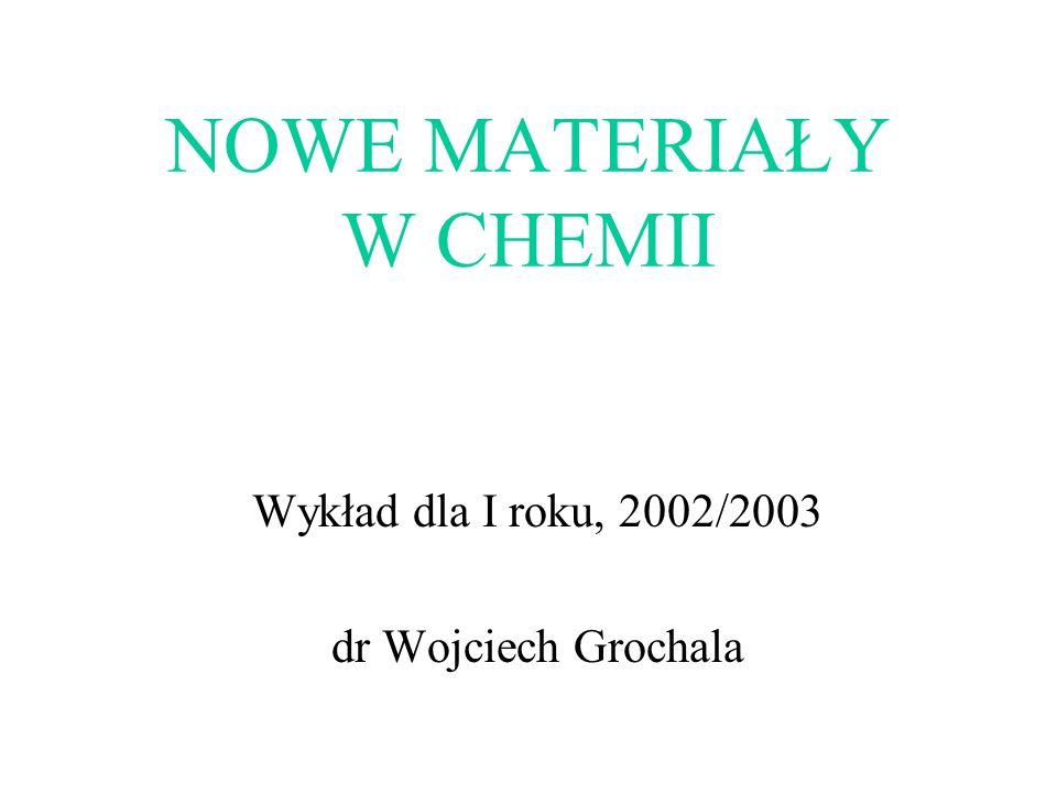 Wstęp i teoretyczne podstawy projektowania nowych funkcjonalnych materiałów.