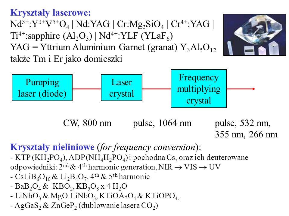 Kryształy nieliniowe (for frequency conversion): - KTP (KH 2 PO 4 ), ADP (NH 4 H 2 PO 4 ) i pochodna Cs, oraz ich deuterowane odpowiedniki: 2 nd & 4 t