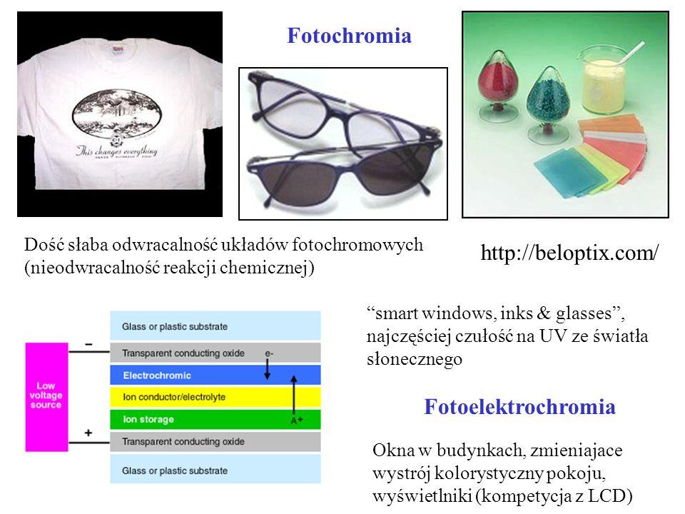 Fotochromia smart windows, inks & glasses, najczęściej czułość na UV ze światła słonecznego Dość słaba odwracalność układów fotochromowych (nieodwraca