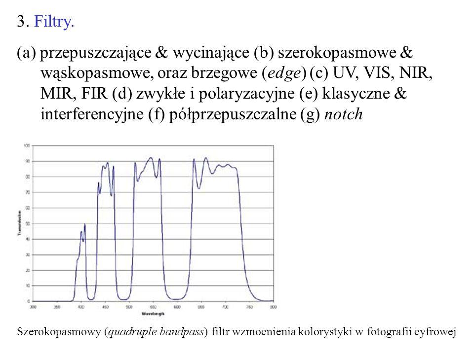 3. Filtry. (a) przepuszczające & wycinające (b) szerokopasmowe & wąskopasmowe, oraz brzegowe (edge) (c) UV, VIS, NIR, MIR, FIR (d) zwykłe i polaryzacy