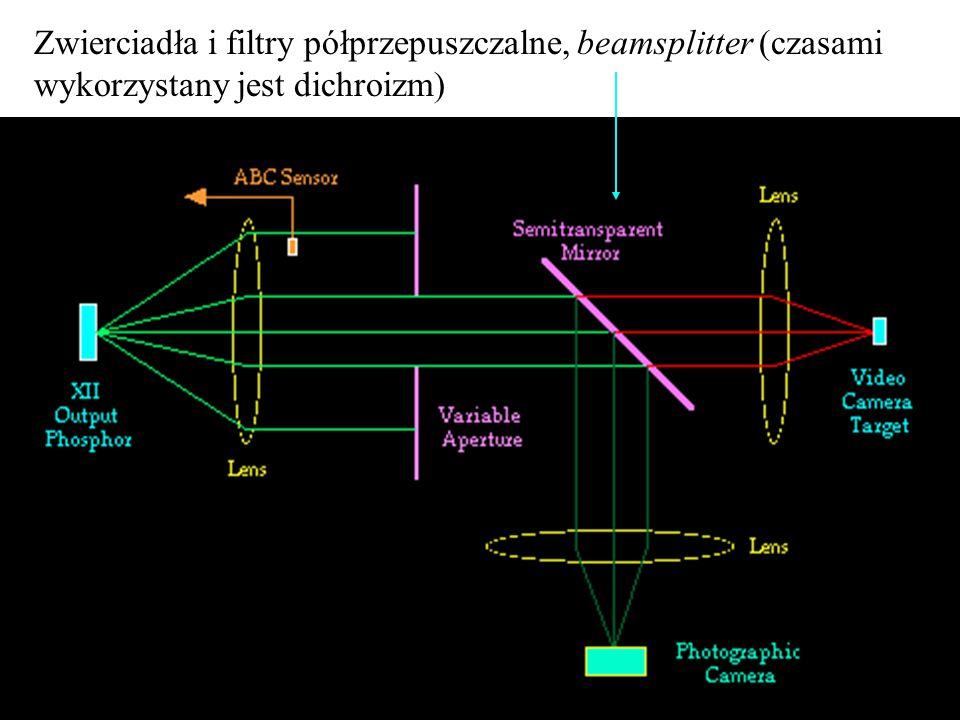 Zwierciadła i filtry półprzepuszczalne, beamsplitter (czasami wykorzystany jest dichroizm)