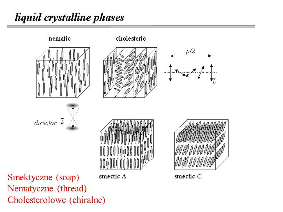 http://liqcryst.chemie.uni-hamburg.de/ MBBA, pierwszy uklad nematyczny w RT MHPOBC, pierwszy AFElectric LQ SDS, srodek powierzchniowo czynny