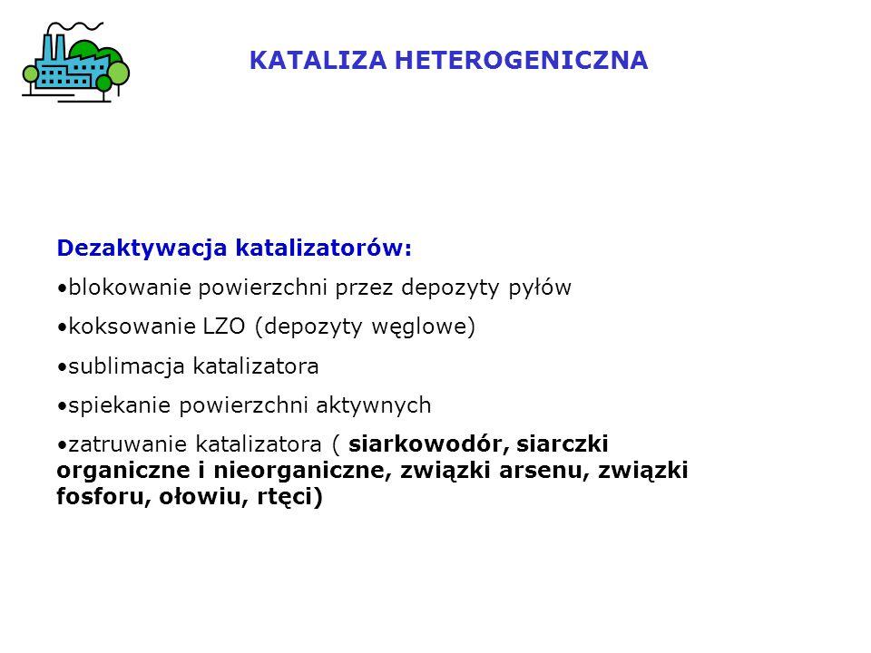 Dezaktywacja katalizatorów: blokowanie powierzchni przez depozyty pyłów koksowanie LZO (depozyty węglowe) sublimacja katalizatora spiekanie powierzchn