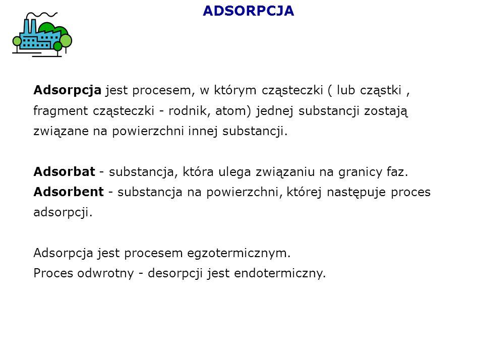 ADSORPCJA Adsorpcja jest procesem, w którym cząsteczki ( lub cząstki, fragment cząsteczki - rodnik, atom) jednej substancji zostają związane na powier