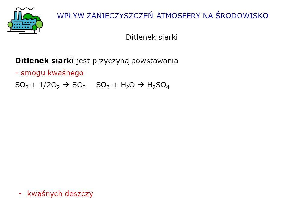 Ditlenek siarki Ditlenek siarki jest przyczyną powstawania - smogu kwaśnego SO 2 + 1/2O 2 SO 3 SO 3 + H 2 O H 2 SO 4 WPŁYW ZANIECZYSZCZEŃ ATMOSFERY NA