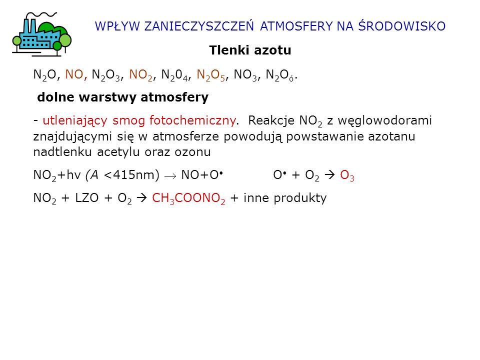Tlenki azotu N 2 O, NO, N 2 O 3, NO 2, N 2 0 4, N 2 O 5, NO 3, N 2 O ó. dolne warstwy atmosfery - utleniający smog fotochemiczny. Reakcje NO 2 z węglo