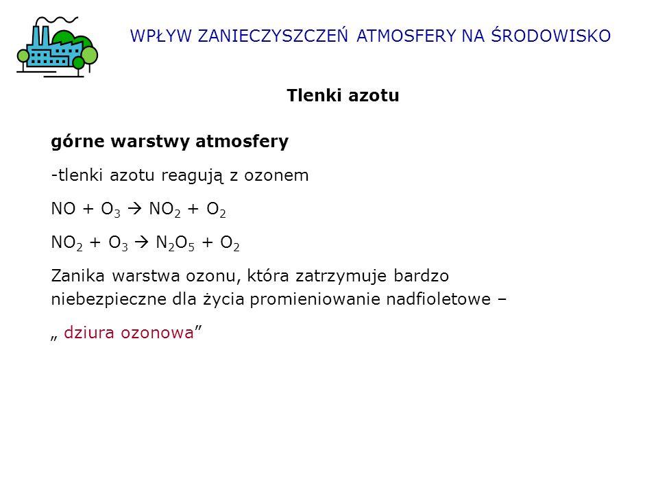 Tlenki azotu górne warstwy atmosfery -tlenki azotu reagują z ozonem NO + O 3 NO 2 + O 2 NO 2 + O 3 N 2 O 5 + O 2 Zanika warstwa ozonu, która zatrzymuj