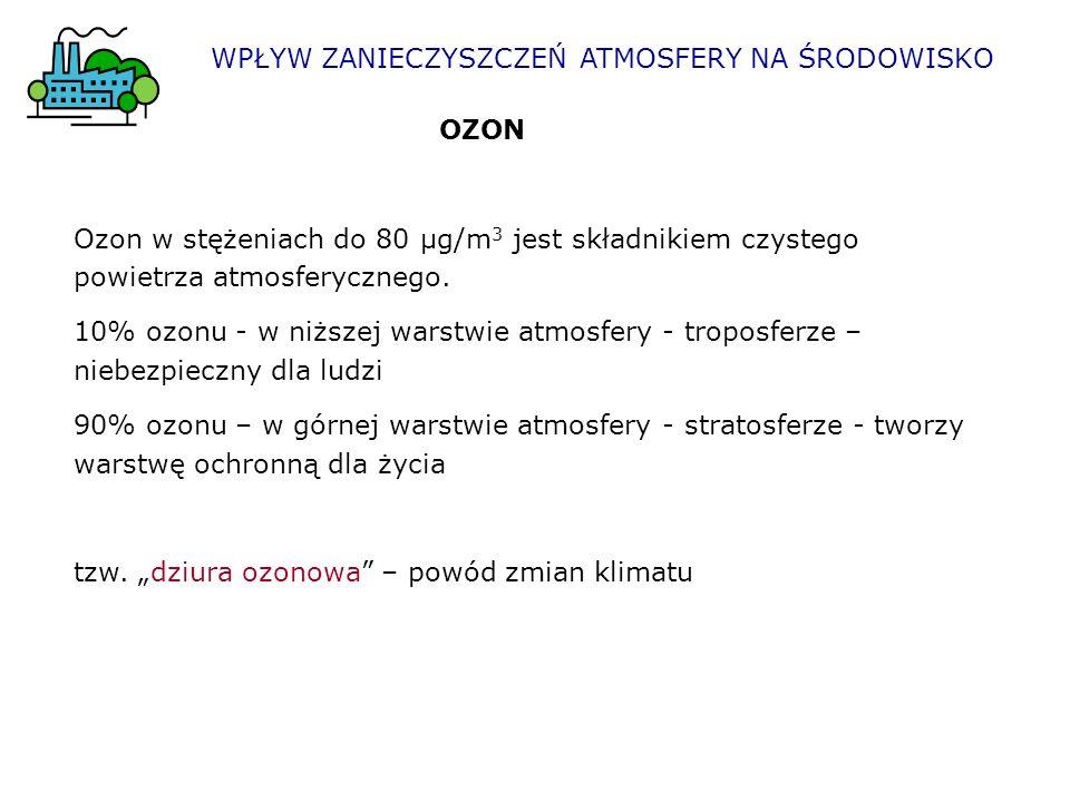 OZON Ozon w stężeniach do 80 μg/m 3 jest składnikiem czystego powietrza atmosferycznego. 10% ozonu - w niższej warstwie atmosfery - troposferze – nieb