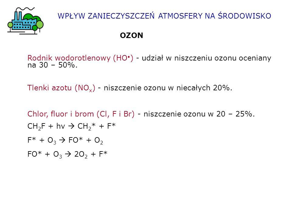 OZON Rodnik wodorotlenowy (HO ) - udział w niszczeniu ozonu oceniany na 30 – 50%. Tlenki azotu (NO x ) - niszczenie ozonu w niecałych 20%. Chlor, fluo