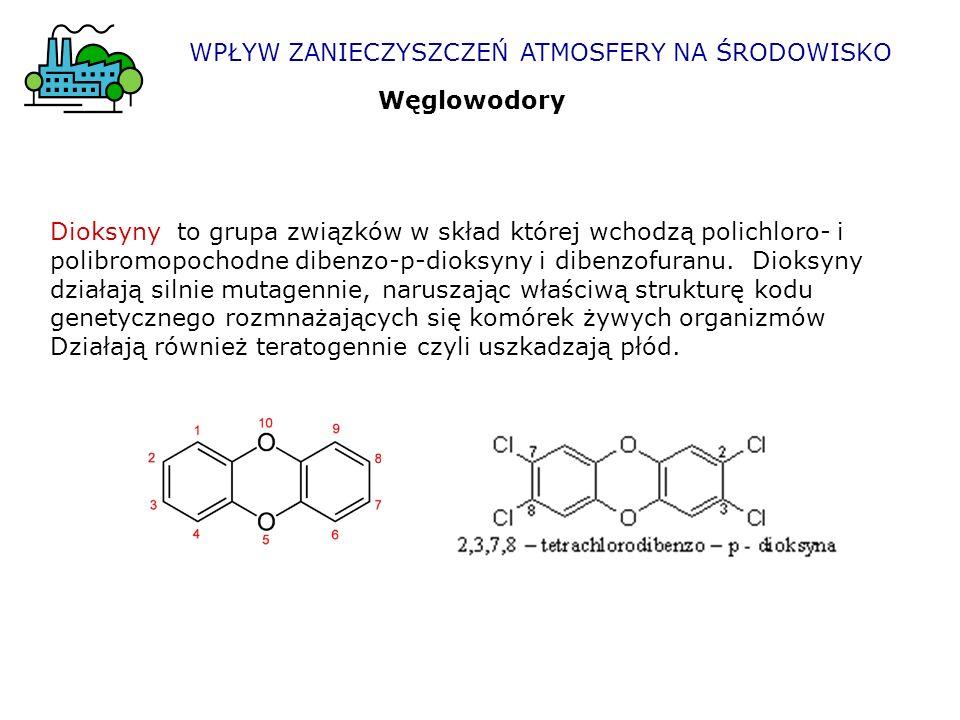 Węglowodory Dioksyny to grupa związków w skład której wchodzą polichloro- i polibromopochodne dibenzo-p-dioksyny i dibenzofuranu. Dioksyny działają si