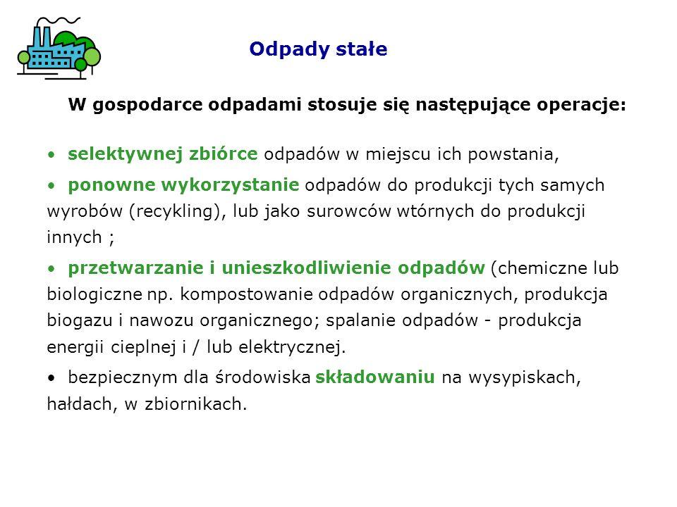 Odpady stałe W gospodarce odpadami stosuje się następujące operacje: selektywnej zbiórce odpadów w miejscu ich powstania, ponowne wykorzystanie odpadó