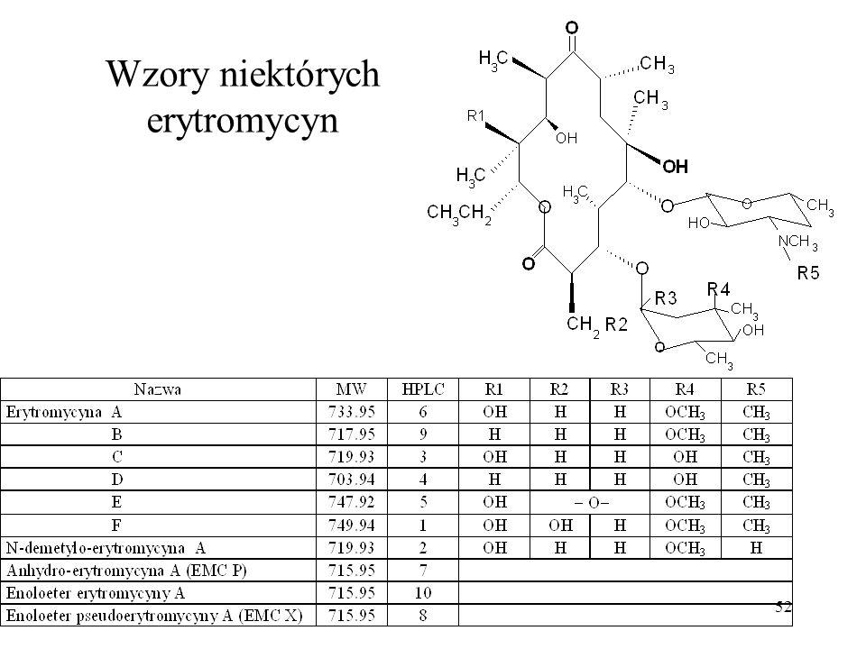 52 Wzory niektórych erytromycyn