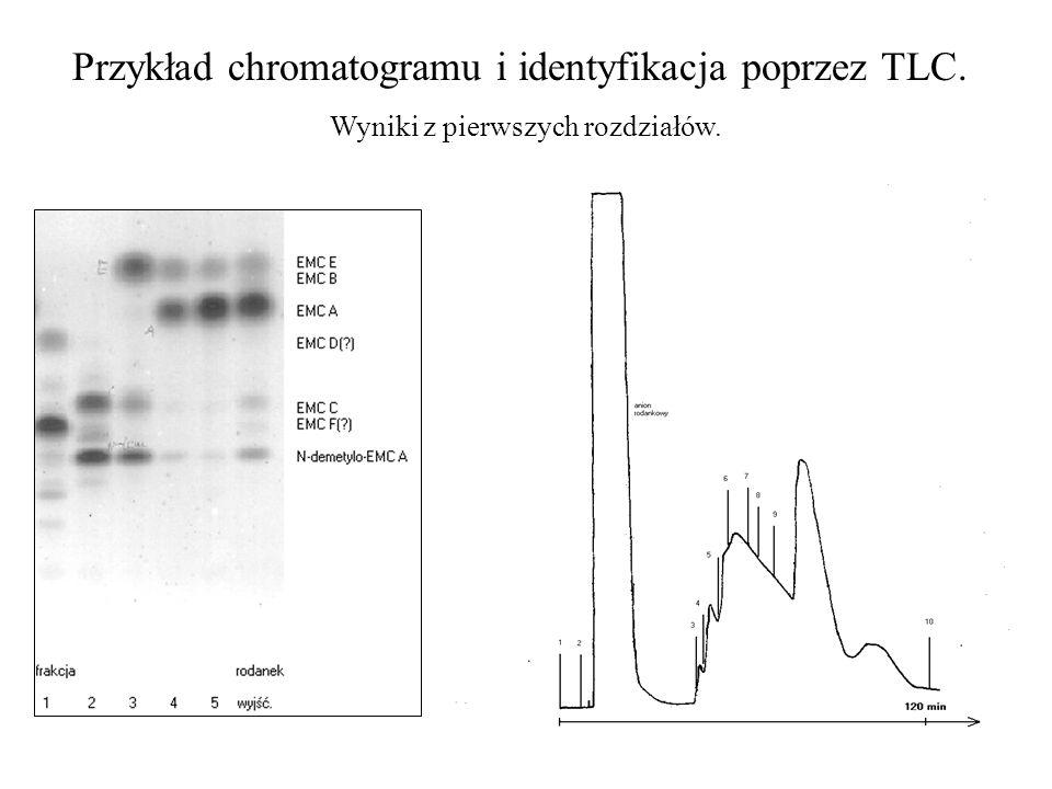 55 Przykład chromatogramu i identyfikacja poprzez TLC. Wyniki z pierwszych rozdziałów.