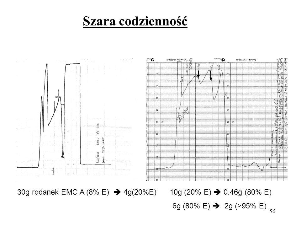 56 Szara codzienność 30g rodanek EMC A (8% E) 4g(20%E) 10g (20% E) 0.46g (80% E) 6g (80% E) 2g (>95% E)