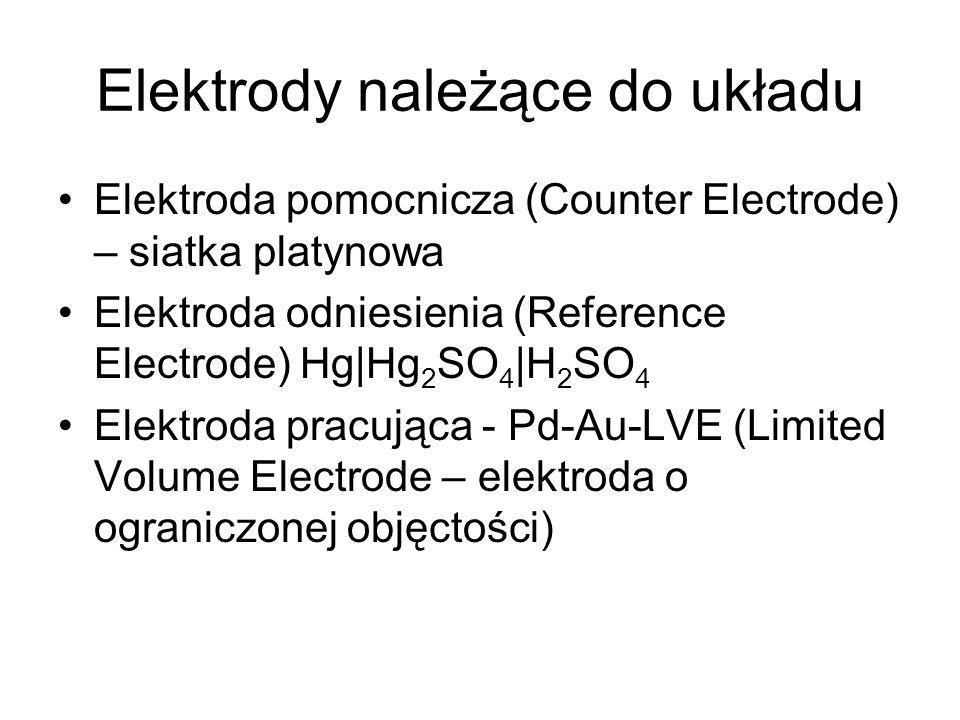Elektrody należące do układu Elektroda pomocnicza (Counter Electrode) – siatka platynowa Elektroda odniesienia (Reference Electrode) Hg|Hg 2 SO 4 |H 2