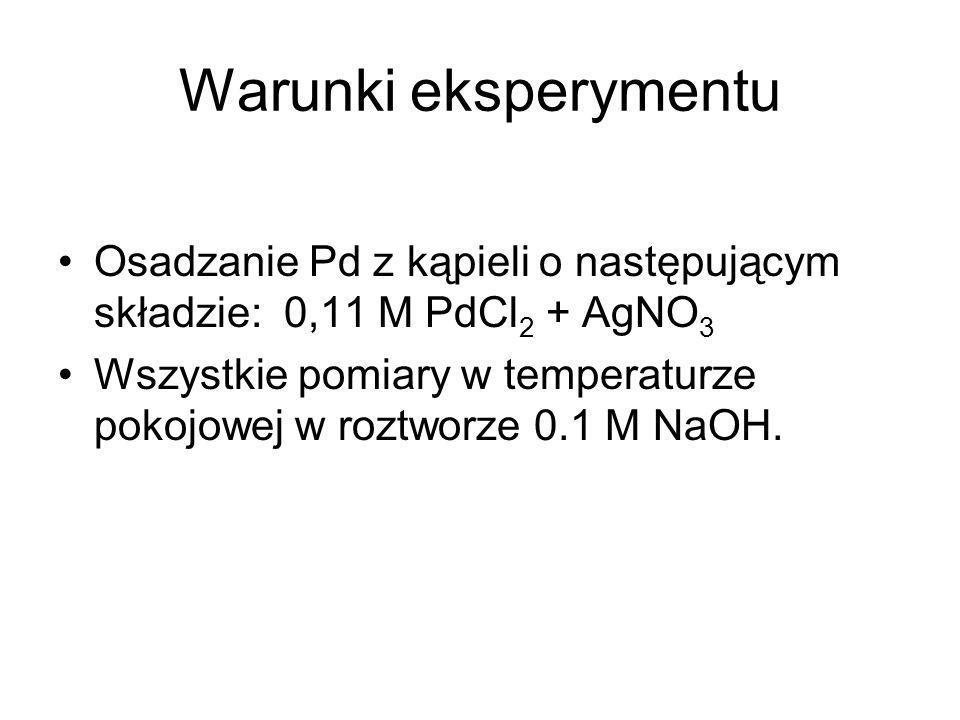 Warunki eksperymentu Osadzanie Pd z kąpieli o następującym składzie: 0,11 M PdCl 2 + AgNO 3 Wszystkie pomiary w temperaturze pokojowej w roztworze 0.1
