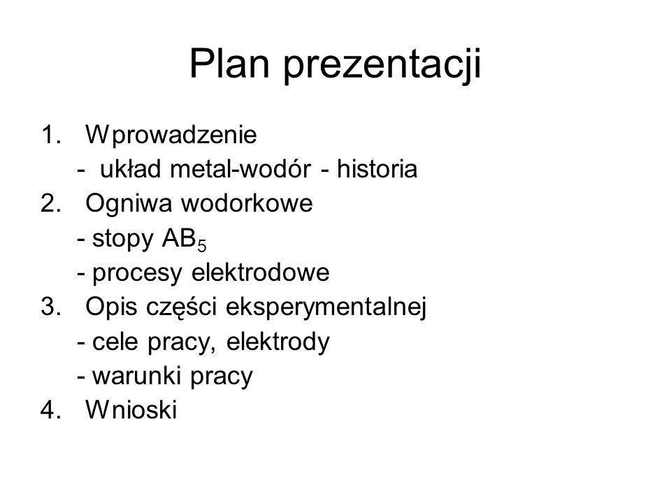 Plan prezentacji 1.Wprowadzenie - układ metal-wodór - historia 2.Ogniwa wodorkowe - stopy AB 5 - procesy elektrodowe 3.Opis części eksperymentalnej -
