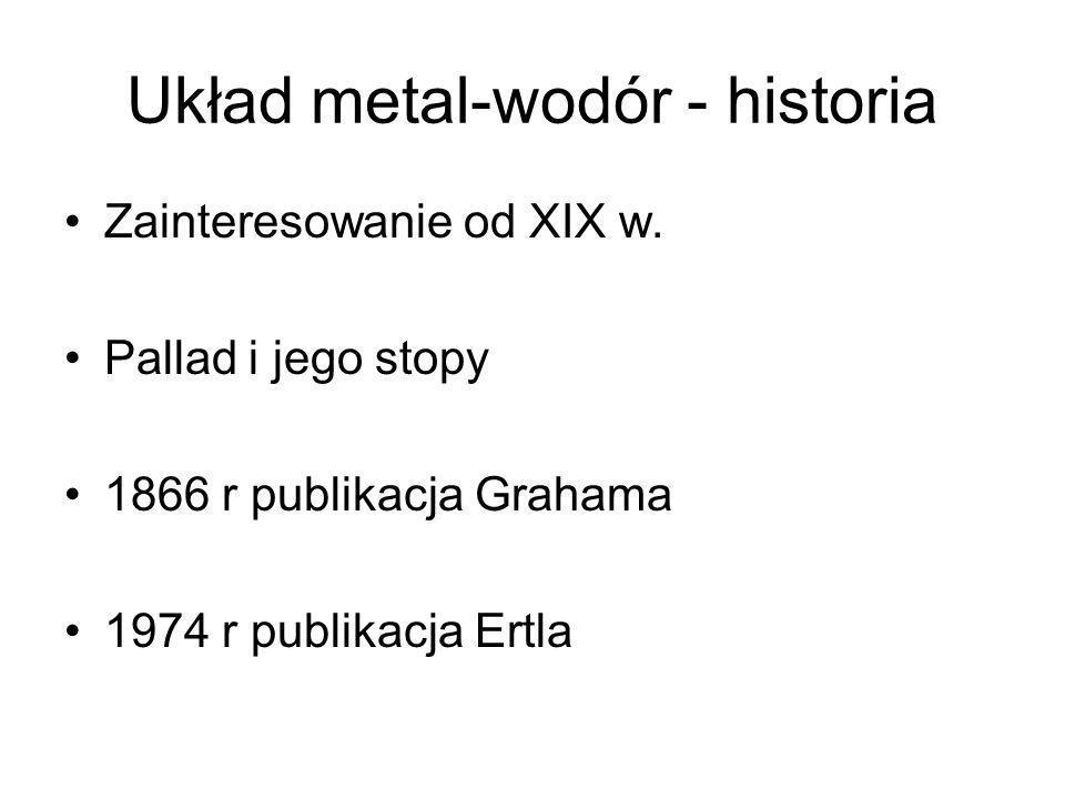 Układ metal-wodór - historia Zainteresowanie od XIX w. Pallad i jego stopy 1866 r publikacja Grahama 1974 r publikacja Ertla