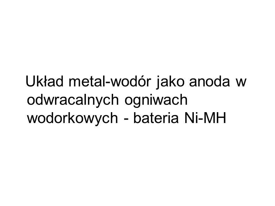 Układ metal-wodór jako anoda w odwracalnych ogniwach wodorkowych - bateria Ni-MH