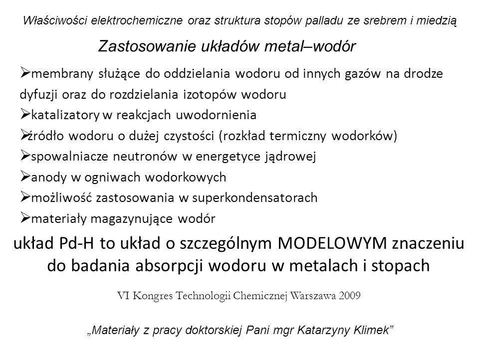Ogniwo Ni-MH http://www.digipedia.pl/def/doc/id/842911679/