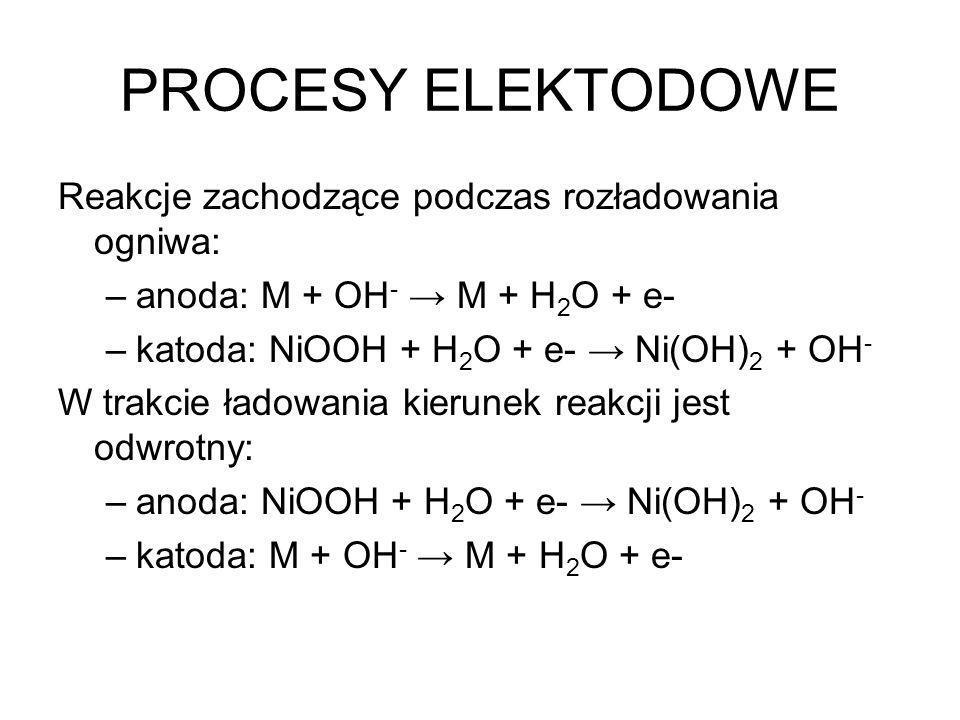 PROCESY ELEKTODOWE Reakcje zachodzące podczas rozładowania ogniwa: –anoda: M + OH - M + H 2 O + e- –katoda: NiOOH + H 2 O + e- Ni(OH) 2 + OH - W trakc