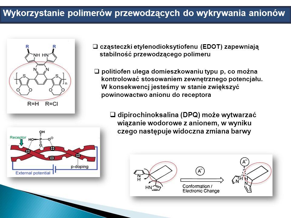 cząsteczki etylenodioksytiofenu (EDOT) zapewniają stabilność przewodzącego polimeru politiofen ulega domieszkowaniu typu p, co można kontrolować stosowaniem zewnętrznego potencjału.
