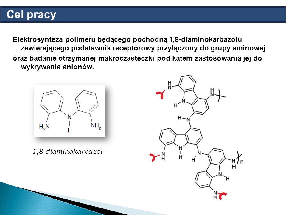 Elektrosynteza polimeru będącego pochodną 1,8-diaminokarbazolu zawierającego podstawnik receptorowy przyłączony do grupy aminowej oraz badanie otrzymanej makrocząsteczki pod kątem zastosowania jej do wykrywania anionów.