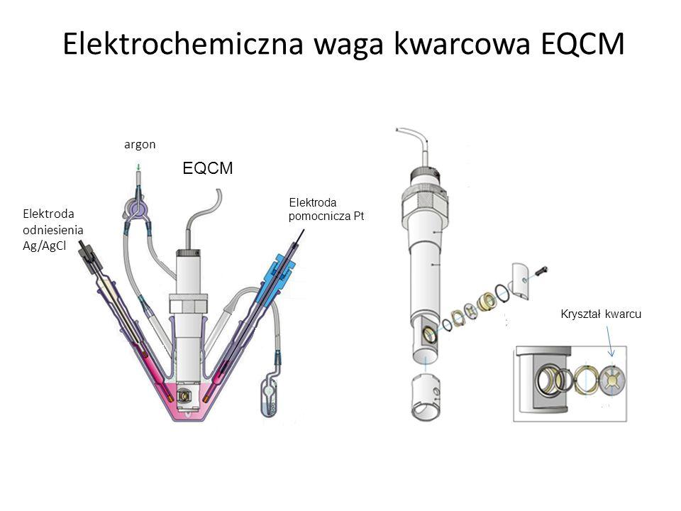 Wirująca elektroda dyskowa z pierścieniem (RRDE) Metoda pozwala na: Identyfikację jonów w roztworze/produktów – do dysku przyłożony jest zmienny potencjał E, do pierścienia przyłożony jest stały potencjał, rejestrowane krzywe: I pierścienia (E dysku ) oraz I dysku (E dysku ) Określenie potencjału korozji- potencjał, przy którym tworzone są produkty/ składniki roztworu – do pierścienia przyłożony jest stały E, przy którym zachodzi redukcja, rejestrowane krzywe: I pierścienia (E dysku ) oraz E dysku -czas (warunki obwodu otwartego) Pomiary ilościowe Informacje: Rozpuszczanie elektrody, identyfikacja powstających jonów ω dysk pierścień izolator Efektywność redukcji na pierścieniu wszystkich jonów powstających na dysku nie jest 100%.